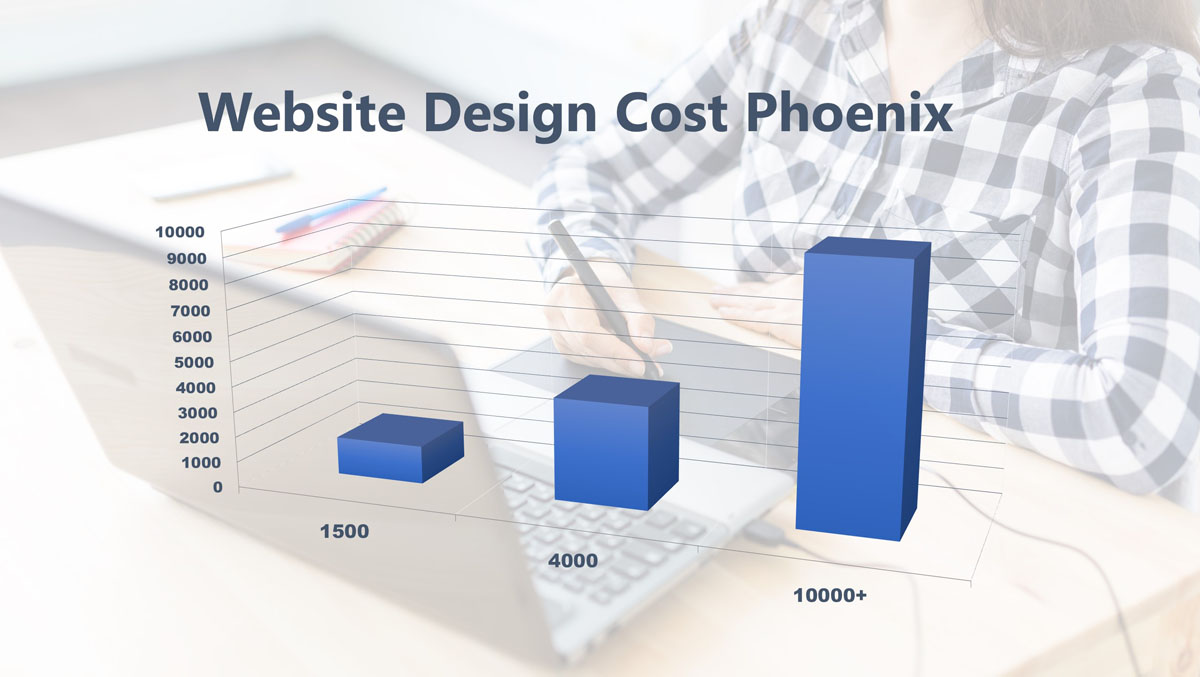 Website Design Cost Phoenix