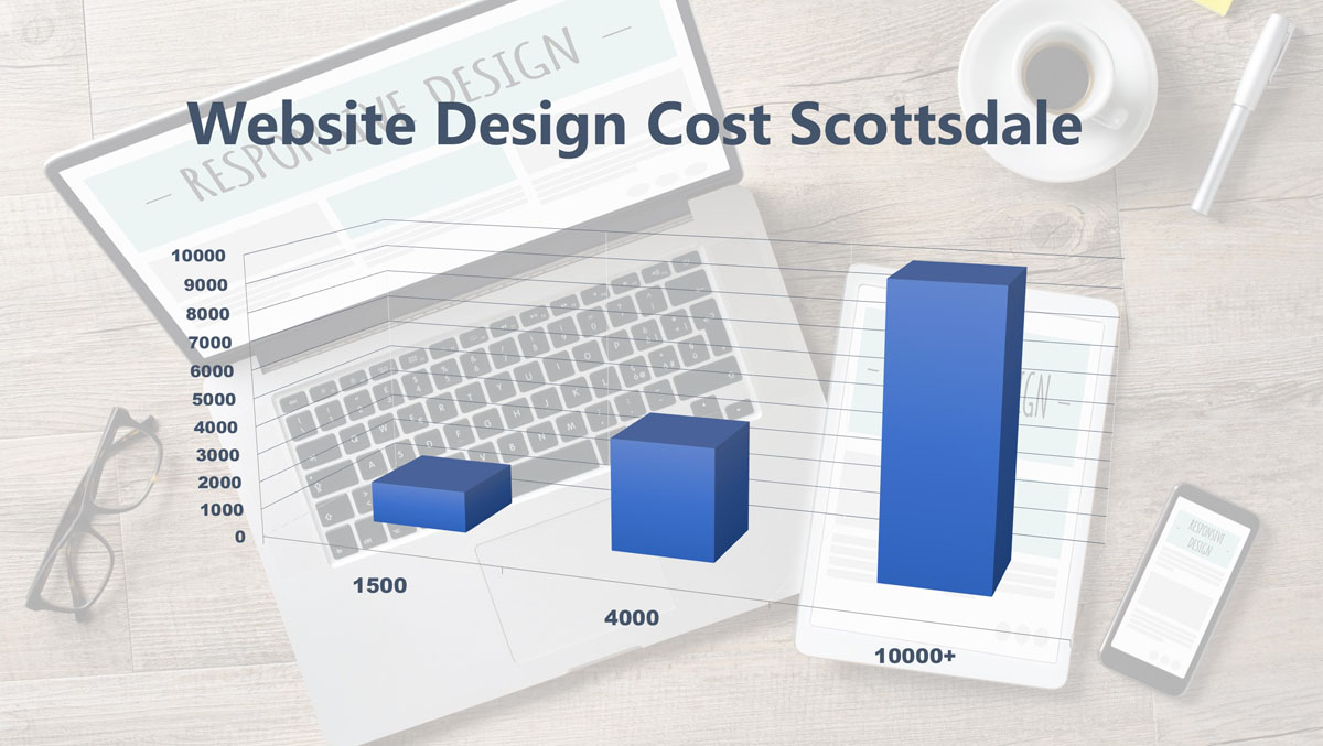 Website Design Cost Scottsdale