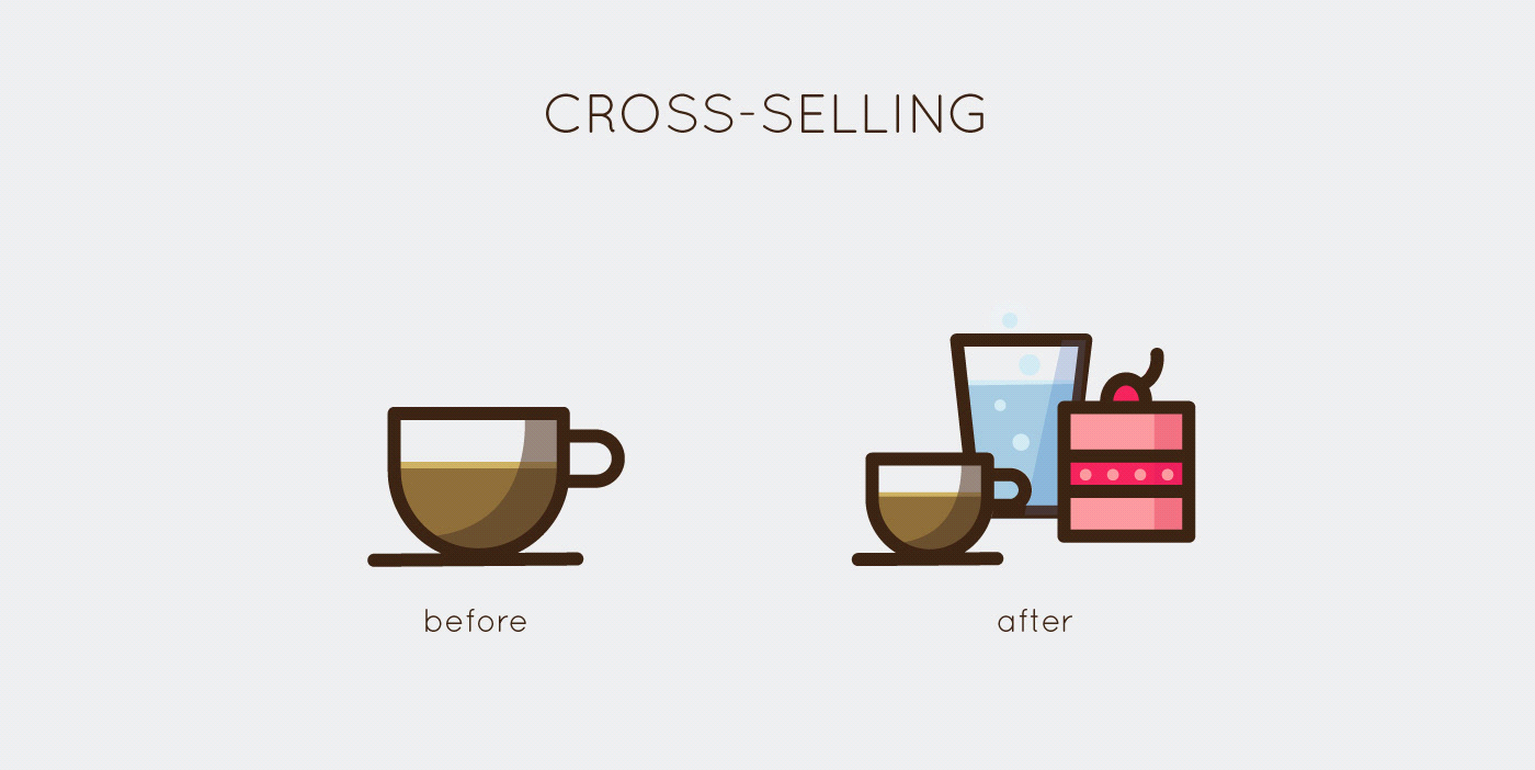 Cross Sell Your Products