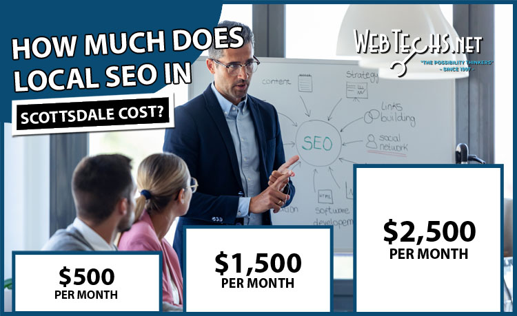 Scottsdale SEO Costs